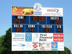 kentucky scoreboards